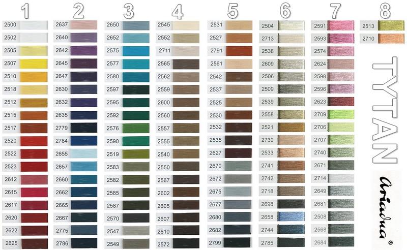 Tytan - karta kolorów