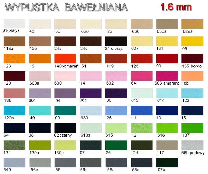 Wypustka BAW - karta kolorów